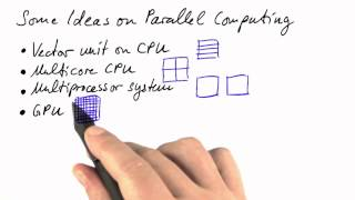 cs222 unit7 12 l Parallel Computing