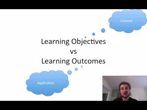 Constructive alignment and learning outcomes
