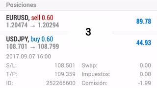 Forex signals telegram 4/9/2017 - 8/9/2017
