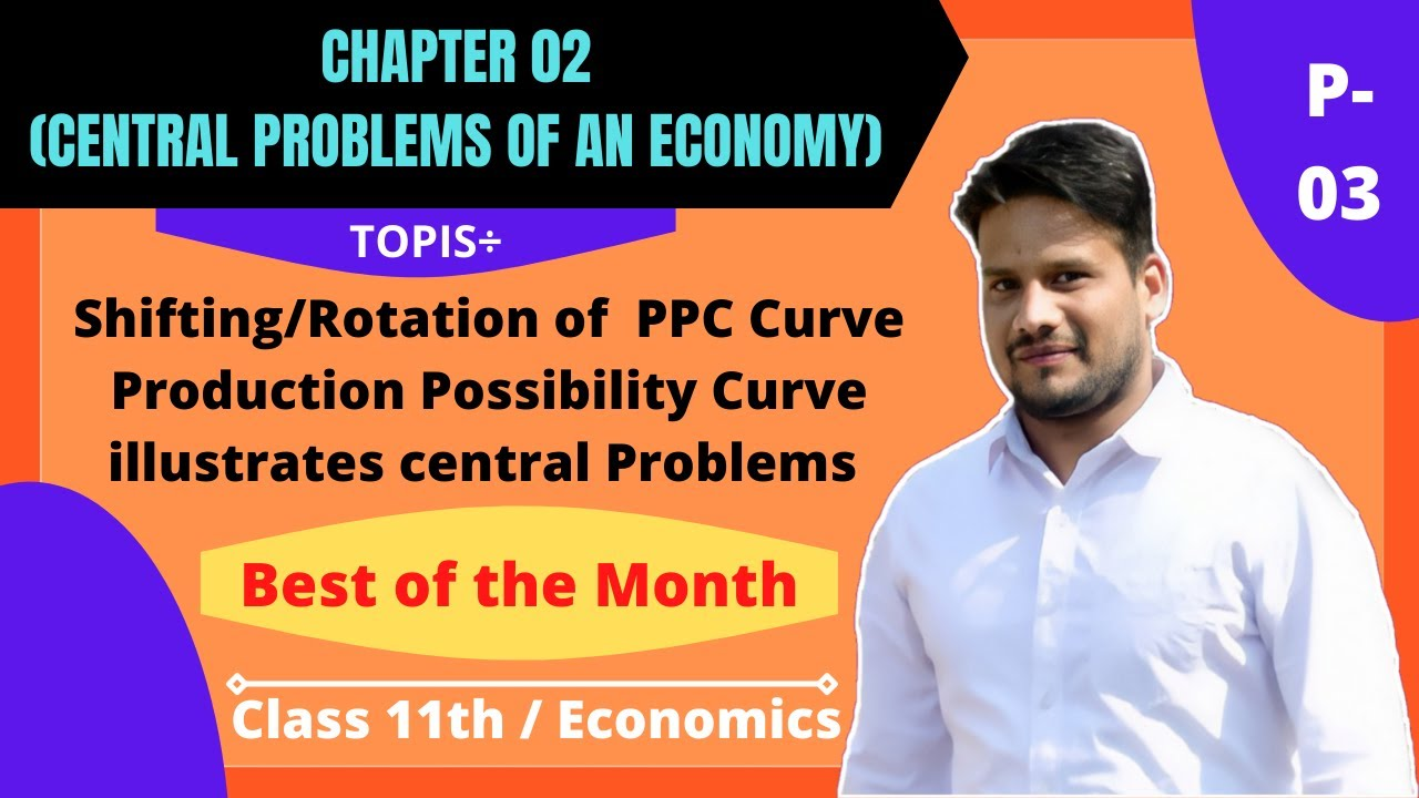 Ch 2 Central problems of an Economy (Part 3)Shifting/Rotation of PPC Curve, PPC and Central Problems