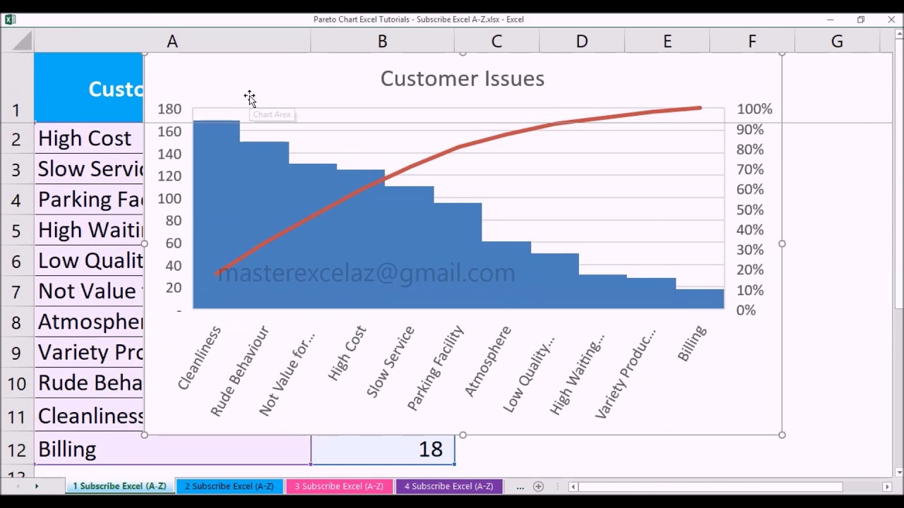How To Generate Pareto Chart For Most Significant Factor Customer