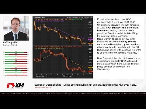 Forex News: 12/02/2019 - Dollar extends bullish run as euro, pound slump; Kiwi eyes RBNZ