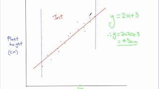 Extrapolation 1.1