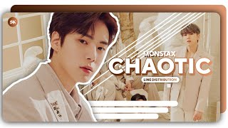 Baixar MONSTA X - Chaotic | Line Distribution (Color Coded)