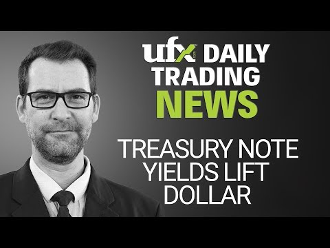 UFXDaily Forex Currency Trading News 23-April-2018
