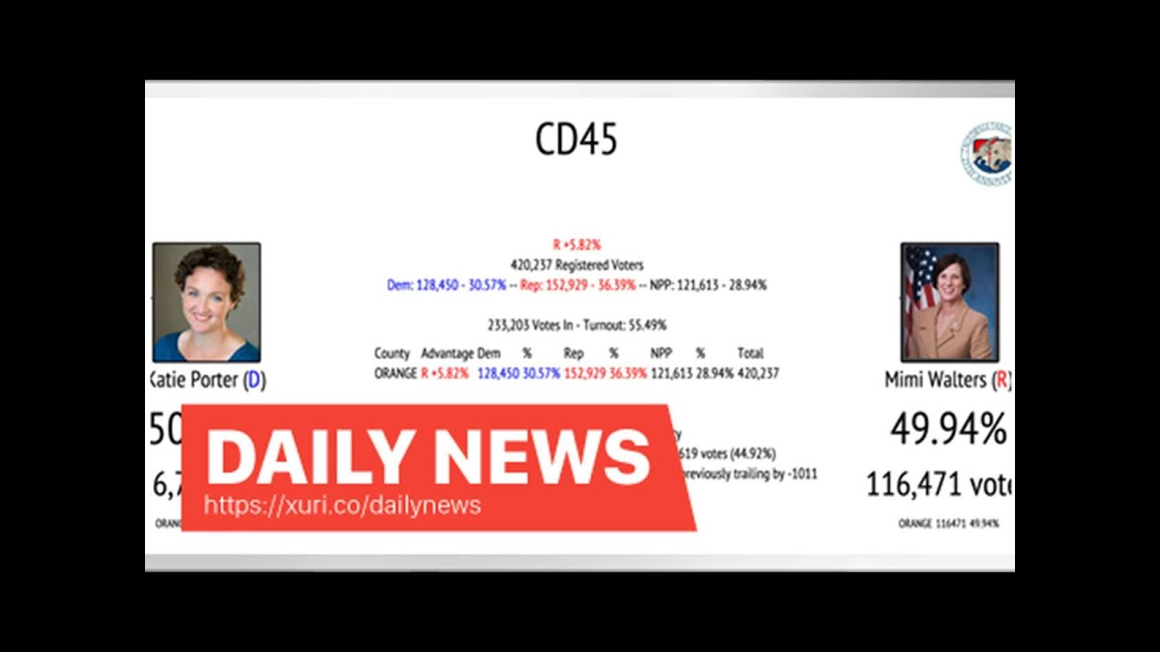 Dailynews Todaynews News