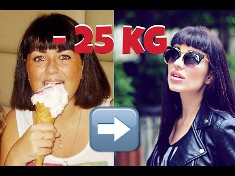 Как я похудел на 25кг