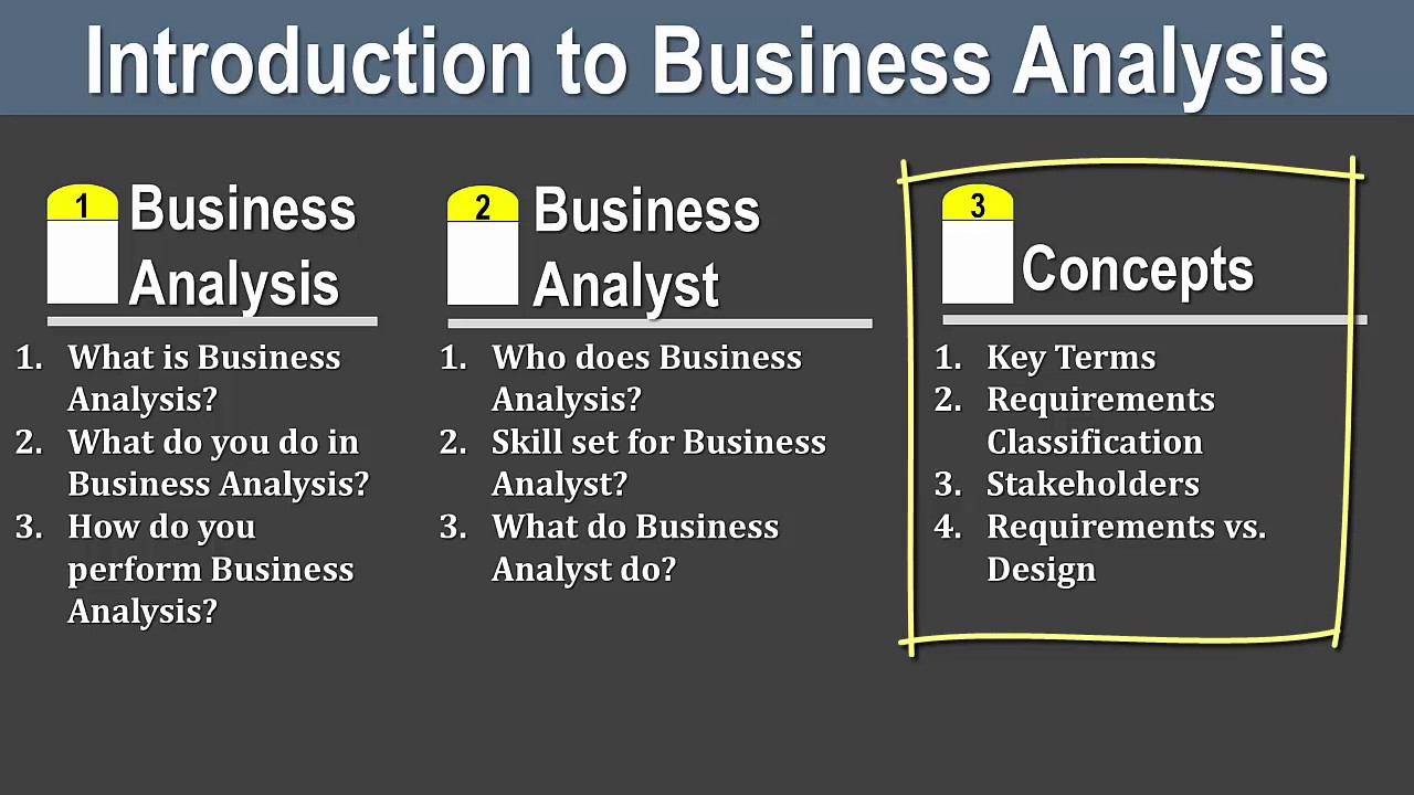 introduction to business analysis pdf