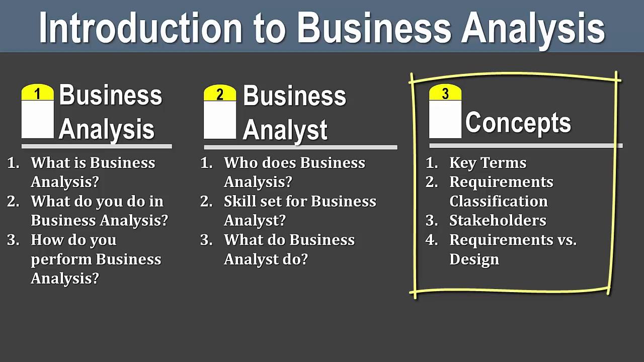 Intro To Business Analysis Youtube