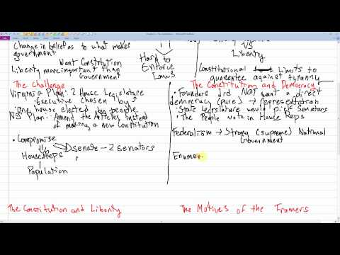AP US Government Chapter 2 The Constitution YouTube