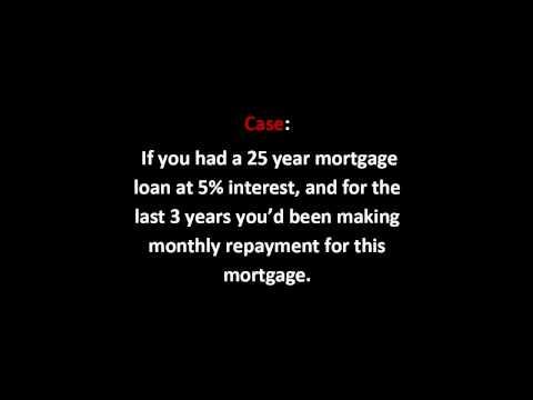 Mortgage Loan Calculator - Part 1