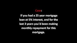 Mortgage Loan Calculator - Part 1