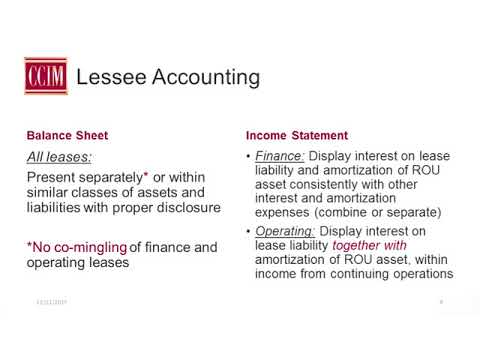 New Lease Accounting Standards for 2019