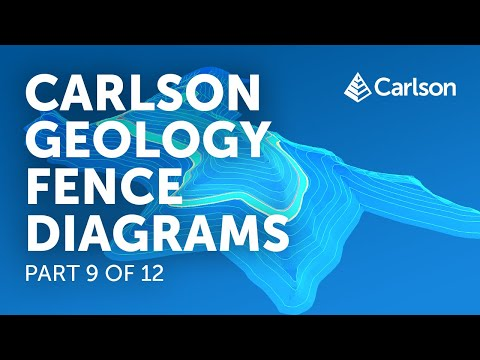 Carlson Geology | Fence Diagrams (Part 9/12)