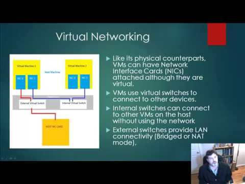Introduction to OS and Virtualization Lesson 4: Creating VMs