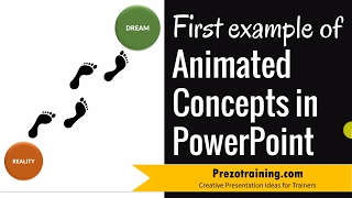Animated Concepts in PowerPoint (1 of 3 - GOALS)