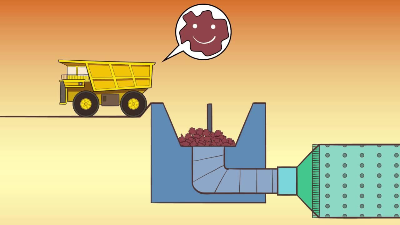 TIPOS DE PROCESOS PRODUCTIVOS O SISTEMAS Para desarrollar nuevos productos el último paso a dar es las selección del proceso productivo. El diseño del proceso especifica como se desarrollarán las actividades que la función de producción debe realizar.