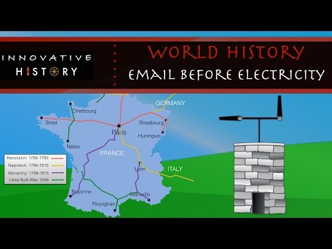 Email Before Electricity | 3 Minute History