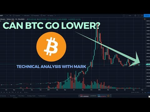 Did Bitcoin Really Find Its Bottom? Technical Analysis