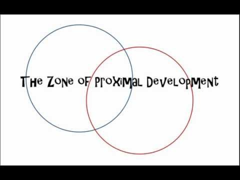Zone of Proximal Development -- Economics