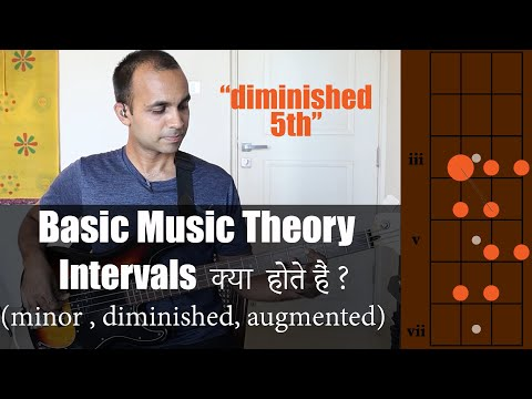 Basic Music Theory-Intervals(minor,augmented,diminished)
