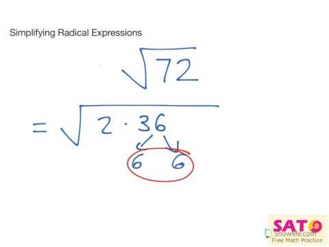Simplifying Radical Expressions - YouTube