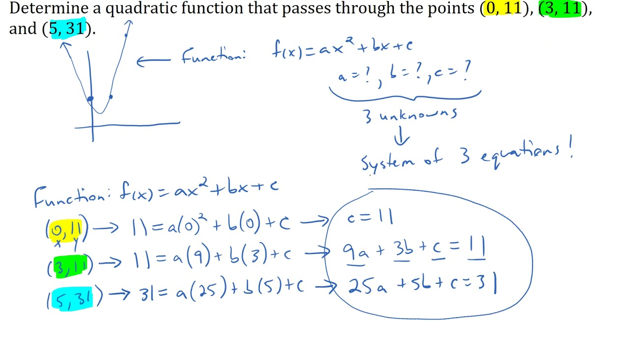 how to find a quadratic function from points