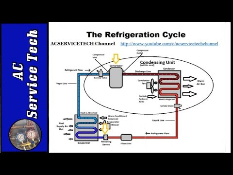 refrigeration-cycle-tutorial:-step-by-step,-detailed-and-concise!