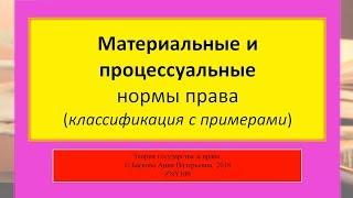 Материальные и Процессуальные нормы права. ТГП - ZNY100