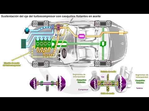 Sustentación del eje del turbocompresor (2/5)