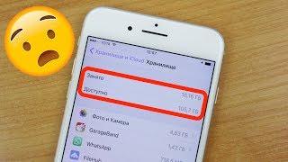 Как освободить память на iPhone не зашкварными способами!?