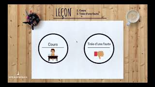 Французские выражения | А1-А2 | Урок Leçon | #СубботнийФрансэ