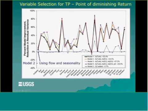 Nutrient Surrogate Regression for Computing Continuous Loads