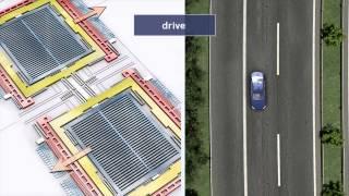 EN | Bosch Working principle of a gyroscope for ESP®