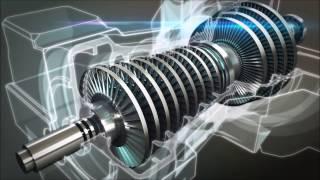 Types Of Compressor (NPTEL) thumbnail