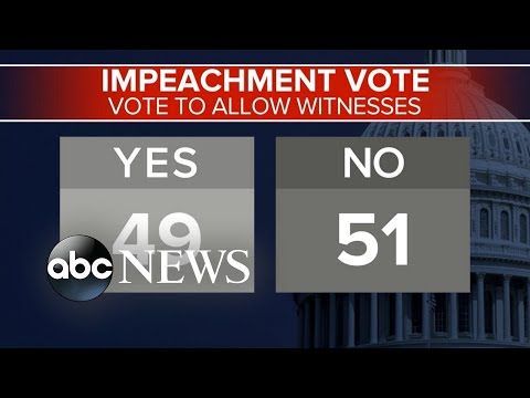 Senate Votes Against Allowing New Documents, Witnesses In Impeachment Trial