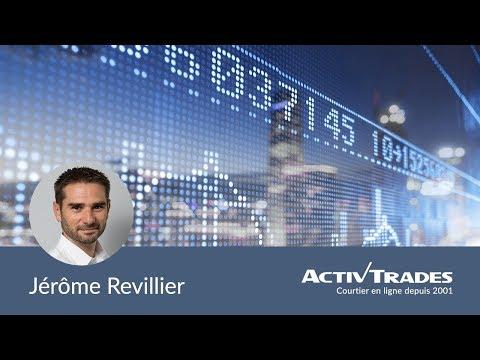 Devises et Indices | Day Trading Live avec Jérôme Revillier -