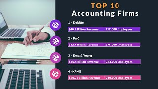 Top 10 Accounting Firms In The World 2020