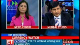 ET Now - Abhishek Goenka , Ceo India Forex talking about rupee and G4 majors .
