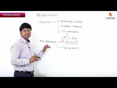 1.Antidepressants ( Typical And Atypical Antidepressants ) - CNS Pharmacology , Dr Rajesh Gubba