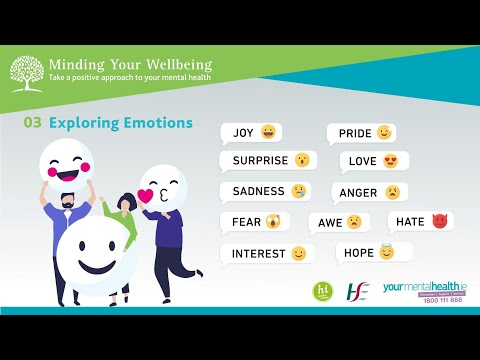 Minding Your Wellbeing Session 3: Exploring Emotions