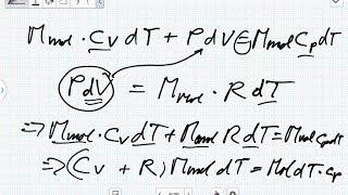 Die Wärmekapazität von Gasen (Thermodynamik)
