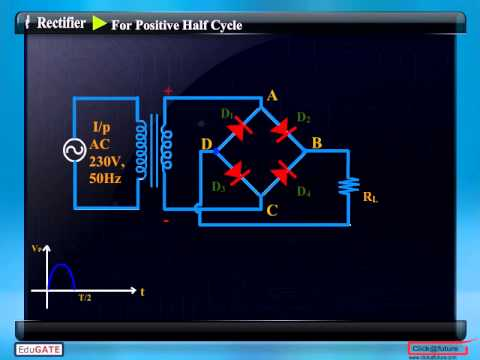 Analog Circuit  Rectifier