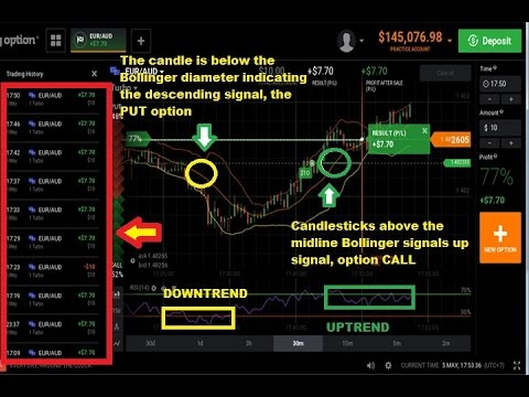 Redwood binary options opiniones