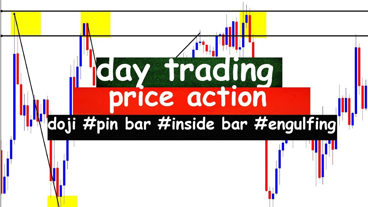 The forex day 2019