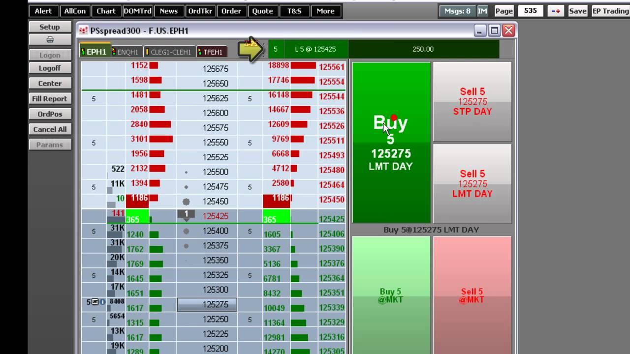 CQG Trader | AMP Futures AMP Futures