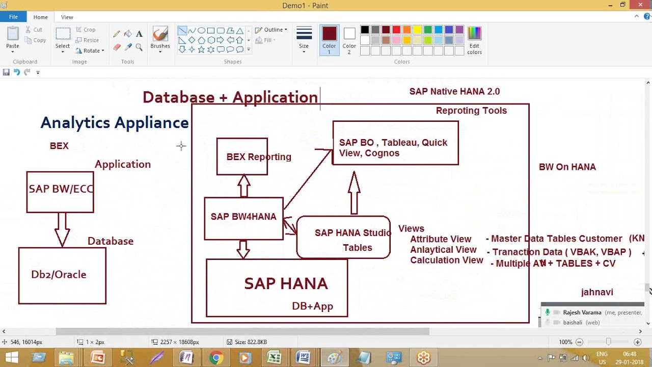 how to get sap bw certification