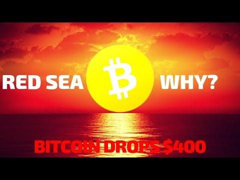 Why Bitcoin Dropped $400! - Today's Crypto News