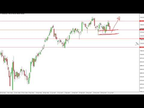 FTSE 100 Technical Analysis for April 18 2017 by FXEmpire.com