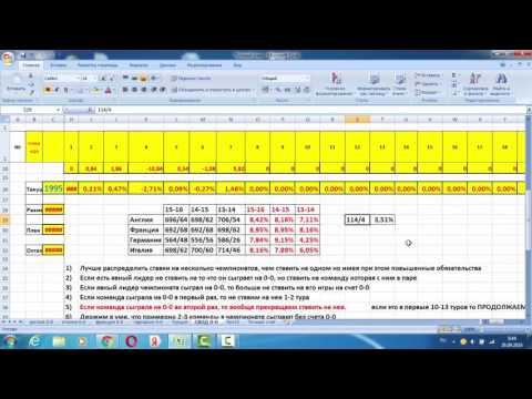 Усовершенствованная стратегия ставок на точный счет 0-0